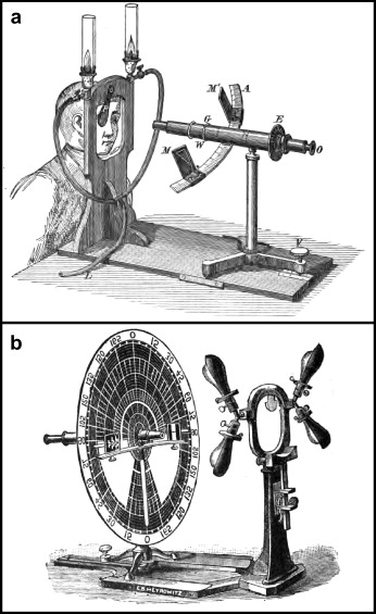origins of the keratometer and its evolving role in ophthalmology