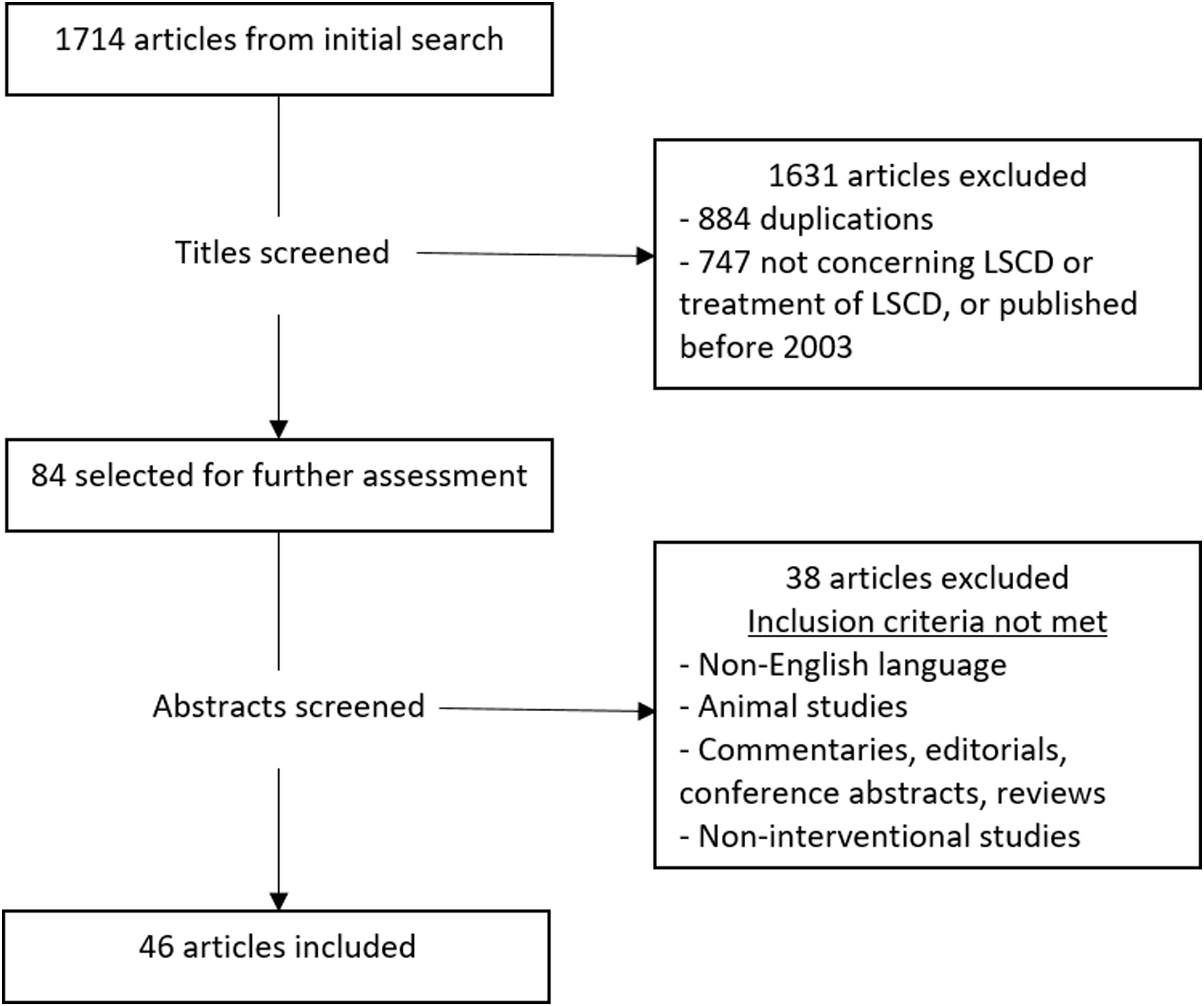 systematic literature review guidelines